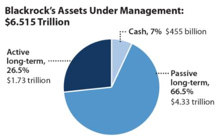 blackrockfunds
